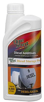 Best Diesel Fuel Additive Boat Engine Diesel Additive
